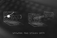 Pirate laptop spying another one, with pop-up Spyware Found Stock Images