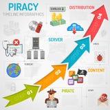 Piratería Infographics de Internet Foto de archivo