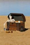 piratkopiera skelett Royaltyfri Bild