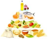 Pirámide de alimento Fotografía de archivo libre de regalías