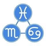 Piscis, escorpión, iconos del cáncer Vector astrológico, muestras del horóscopo Símbolos del zodiaco Elemento del agua stickers I libre illustration
