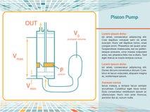 Piston pump. Vector slide scheme Royalty Free Stock Photo