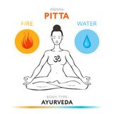 Pitta dosha - ayurvedic physical constitution of human body type. Editable  illustration with symbols of fire and water. Stock Photo