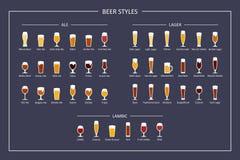 Piwo style przewdoniki i typ, płaskie ikony na ciemnym tle royalty ilustracja