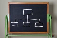 Pizarra con el diagrama vacío Imagenes de archivo
