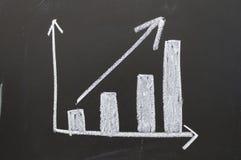 Pizarra con el gráfico de asunto de las finanzas Fotografía de archivo