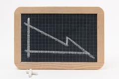 Pizarra con el gráfico que muestra la recesión Imagen de archivo
