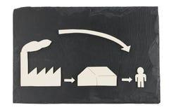 Pizarra con el símbolo de madera para las ventas directas Fotos de archivo