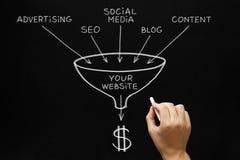 Pizarra del concepto del márketing del Web site Foto de archivo libre de regalías