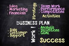 Pizarra del plan empresarial ilustración del vector