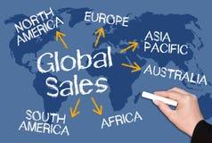 Pizarra global de las ventas  Foto de archivo libre de regalías