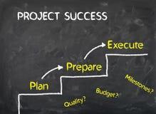 Pizarra - la escalera del plan se prepara ejecuta para el éxito del proyecto imagen de archivo