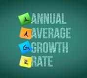 pizarra media anual de la nota de los posts de la tasa de crecimiento Fotografía de archivo