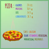 Pizza beneficial properties of infographics. Stock Image