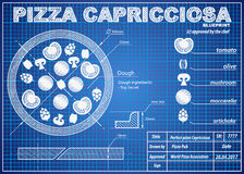 Pizza Capricciosa ingredients blueprint scheme Royalty Free Stock Image