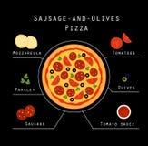 Pizza de Saucisse-et-olives illustration de vecteur