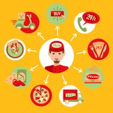 Pizza delivery boy icons set Stock Photo