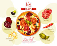 Pizza Diabola Recipe Illustration. Pizza diabola recipe with tomatoes, pepper chili, olives, mozzarella, sausage, basil on background with circles vector Stock Photos