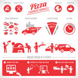 Pizza express service - graphic elements. Pizza graphic design elements, online service, food order, icons (with texts Stock Photography