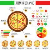 Pizza Infographic elements and icons. Background vector illustration Royalty Free Stock Photos
