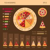 Pizza infographic. Pizza slice. Fast food infographics. Vector illustration. Royalty Free Stock Photo