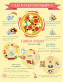Pizza maker infographics. Fast food pizza maker perfect service pizzeria fresh ingredients infographics set vector illustration Stock Images