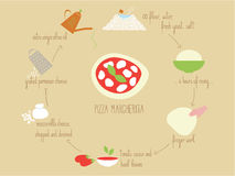 Pizza Margherita recipe Royalty Free Stock Images