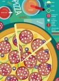 Pizza met worsten Stock Afbeelding