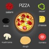 Pizza och ingredienser - klassiska pizzabeståndsdelar vektor illustrationer