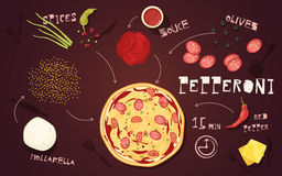 Pizza Pepperoni Recipe. Recipe of pizza pepperoni with mozzarella salami vegetables and spices on brown background cartoon style vector illustration Royalty Free Stock Photography