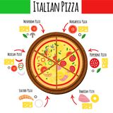 Pizza pieces on the board with ingredients. Seafood, Mexican, Hawaiian, Mushroom, Margherita and Pepperoni. Flat style vector illustration vector illustration