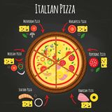 Pizza pieces on the chalkboard with ingredients. Seafood, Mexican, Hawaiian, Mushroom, Margherita and Pepperoni. Flat style vector illustration vector illustration