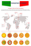 Pizza popular world map infographics vector Stock Image