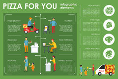 Pizza For You infographics. Flat concept web vector illustration. Pizzeria presentation. Royalty Free Stock Photo