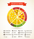 Pizzeria hot pizza fresh ingredients infographics Stock Photo