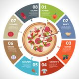 Pizzeria infographics set Royalty Free Stock Photography