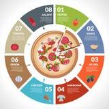 Pizzeria infographics set Royalty Free Stock Photography