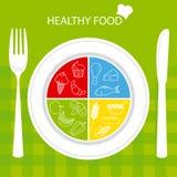 Plaat met gezond voedsel royalty-vrije illustratie
