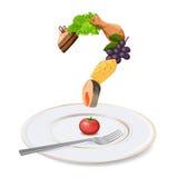 Plaat, vork en vraagteken dat van voedsel wordt gemaakt Stock Afbeelding