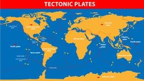 Plaattektoniek Stock Afbeeldingen