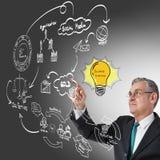 Placa da idéia do toque do processo de negócio Foto de Stock Royalty Free