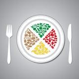 Placa de la comida Foto de archivo