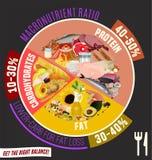 Placa saudável comer ilustração royalty free