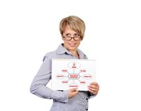 Placard with business strategy Stock Photography