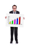 Placard with chart of profits Royalty Free Stock Photos