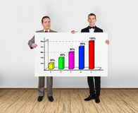 Placard with chart Royalty Free Stock Images