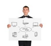 Placard with computer network scheme. Businessman in tuxedo holding placard with computer network scheme Stock Photos