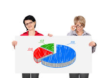 Placard with pie chart. Two women holding placard  with pie chart Royalty Free Stock Images