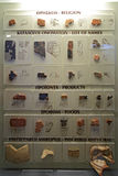Placas da argila com roteiro Mycenaean no museu de Mycenae Imagens de Stock