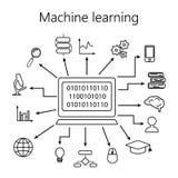Placez de l'icône futée de vecteur d'apprentissage automatique illustration de vecteur